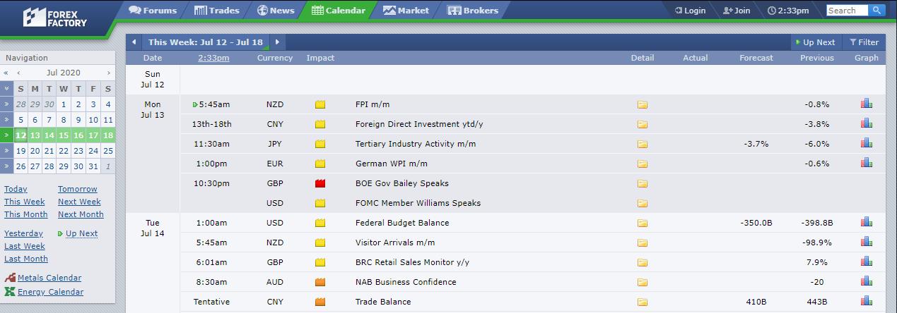 Kalender Ekonomi untuk Trader Forex - Admiral Markets